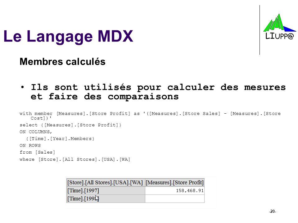 Le Langage MDX Membres calculés