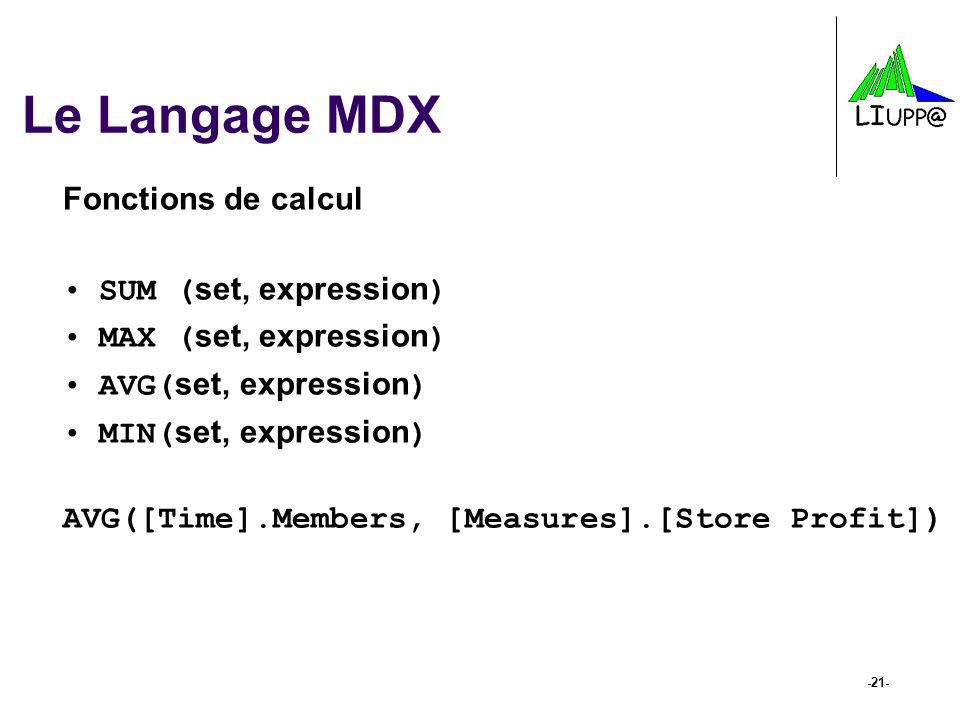 Le Langage MDX Fonctions de calcul SUM (set, expression)