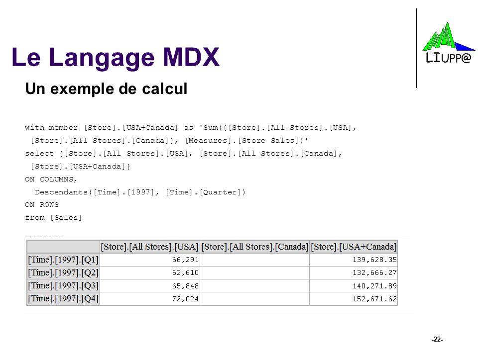 Le Langage MDX Un exemple de calcul