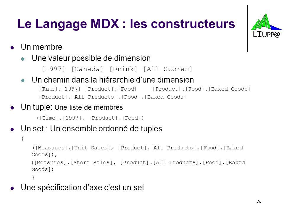 Le Langage MDX : les constructeurs