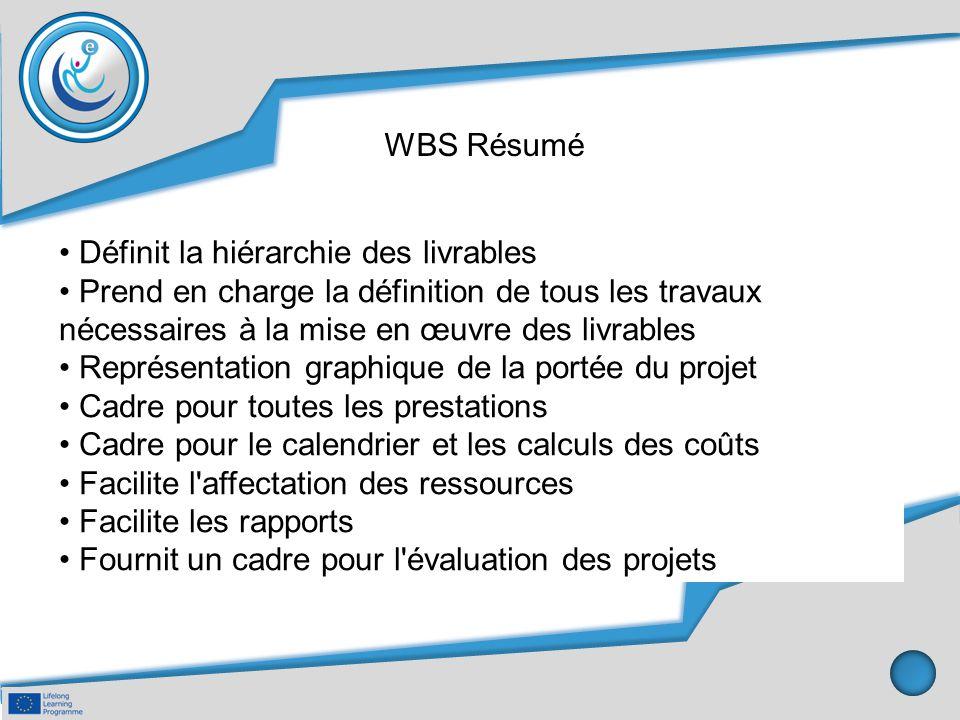 WBS Résumé • Définit la hiérarchie des livrables. • Prend en charge la définition de tous les travaux nécessaires à la mise en œuvre des livrables.