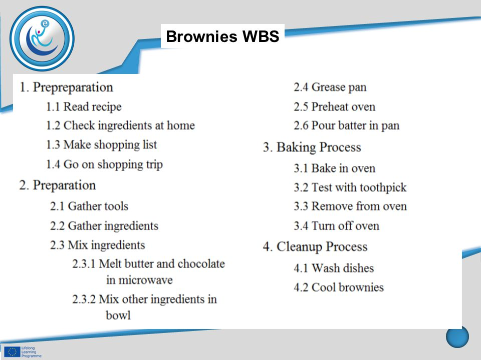 Brownies WBS