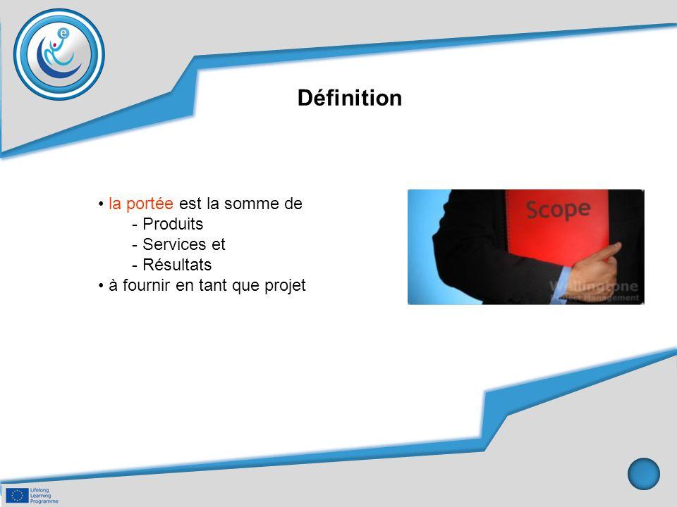 Définition • la portée est la somme de - Produits - Services et