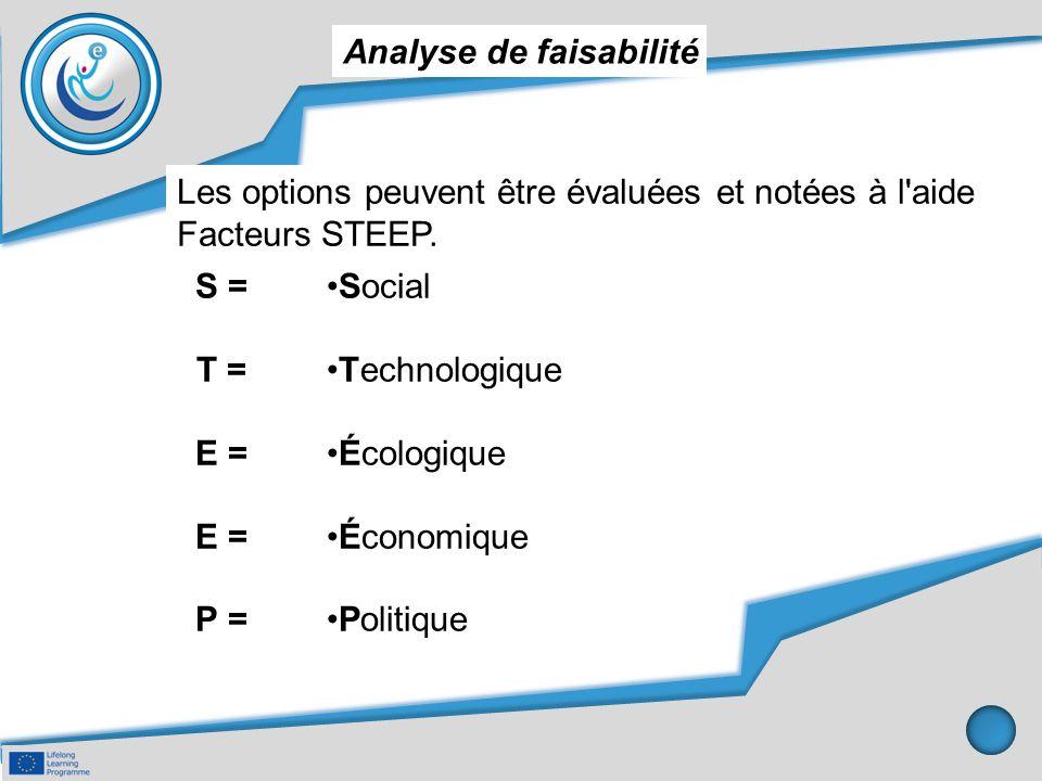 Analyse de faisabilité