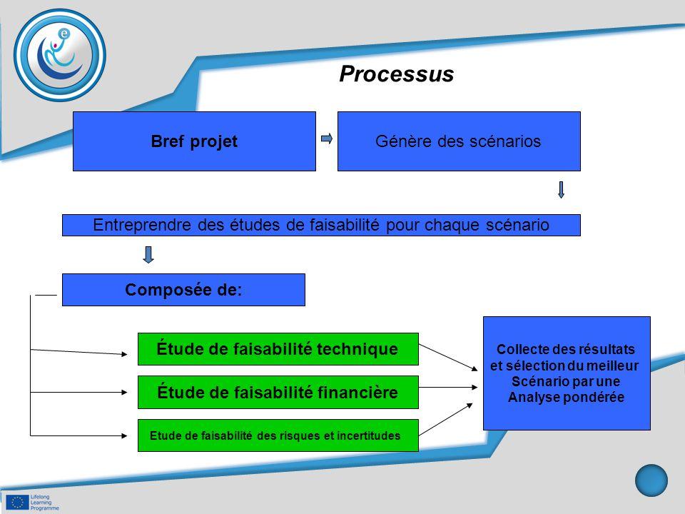 Processus Bref projet Génère des scénarios