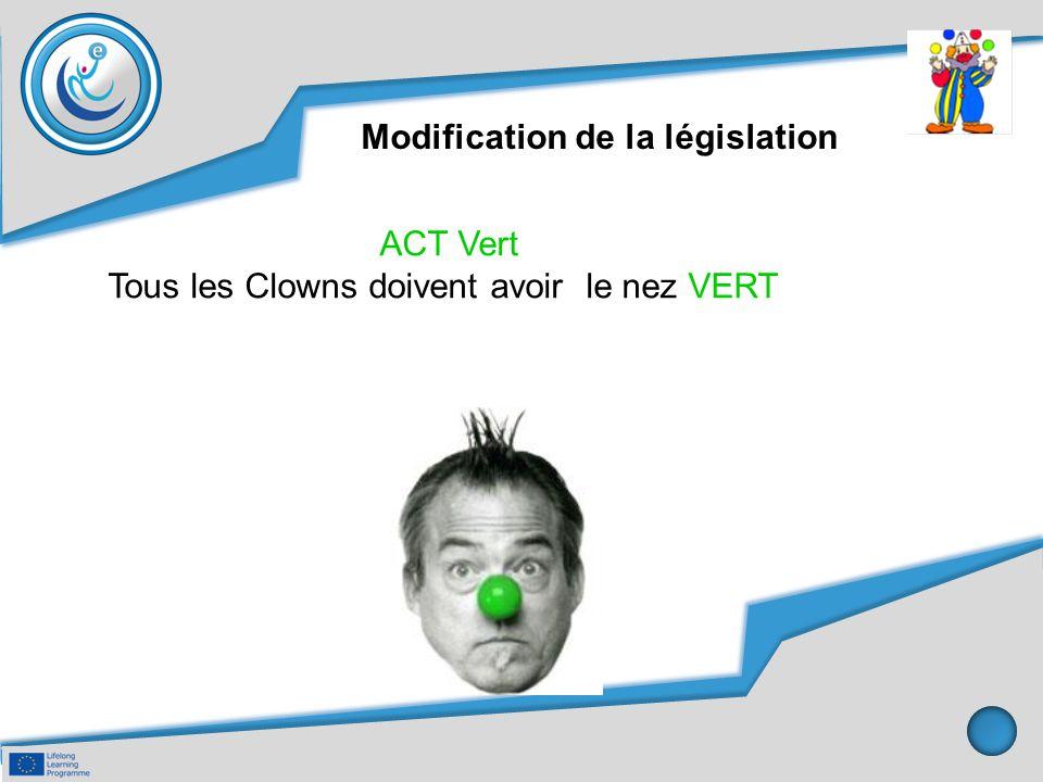 Tous les Clowns doivent avoir le nez VERT