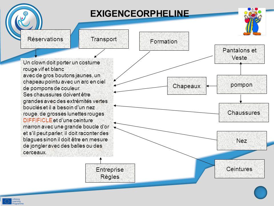EXIGENCEORPHELINE Réservations Transport Formation Pantalons et Veste