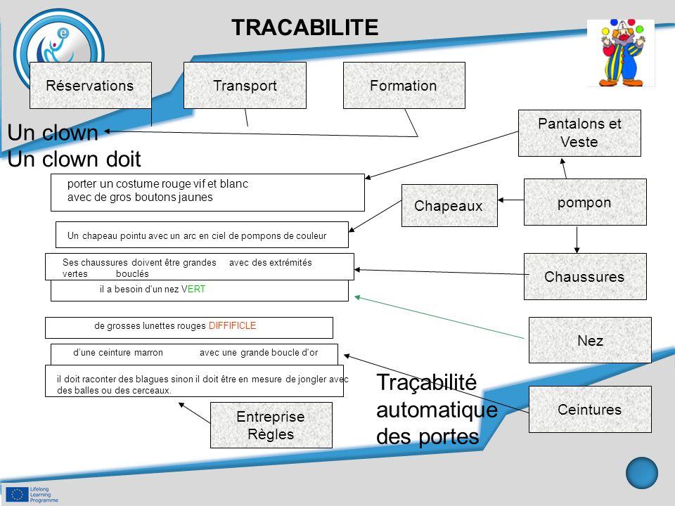 Traçabilité automatique des portes