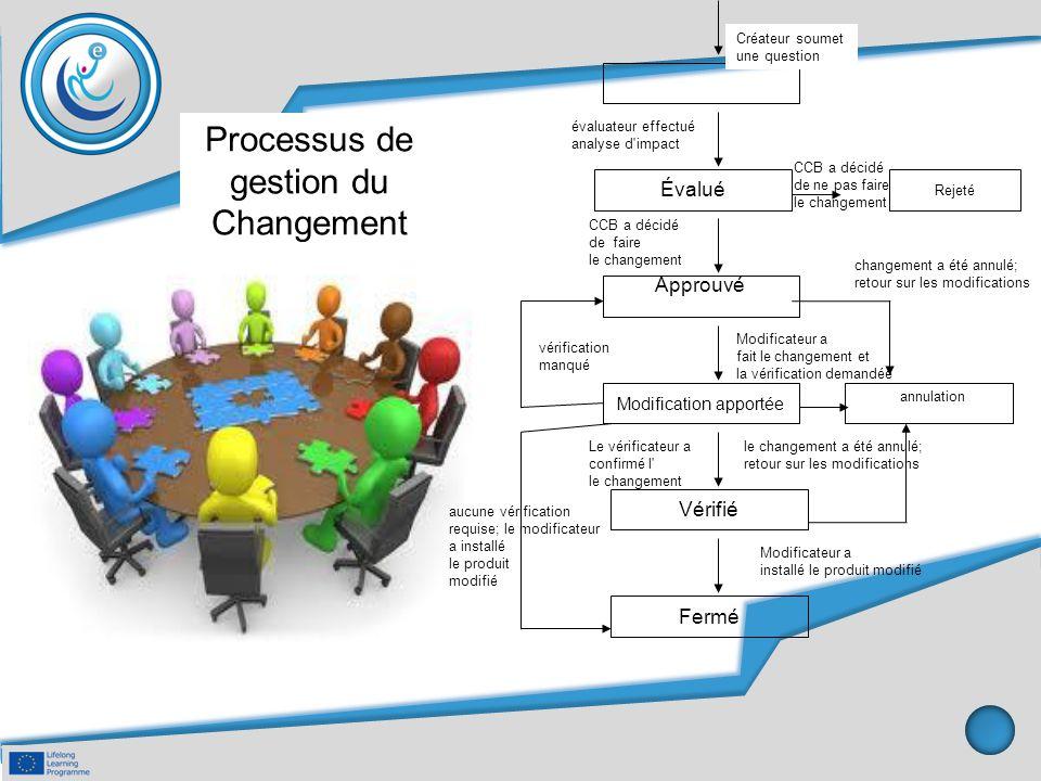 Processus de gestion du Changement