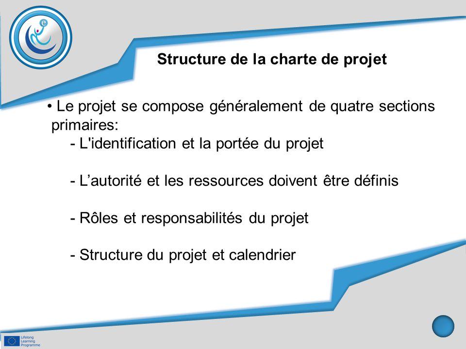 Structure de la charte de projet