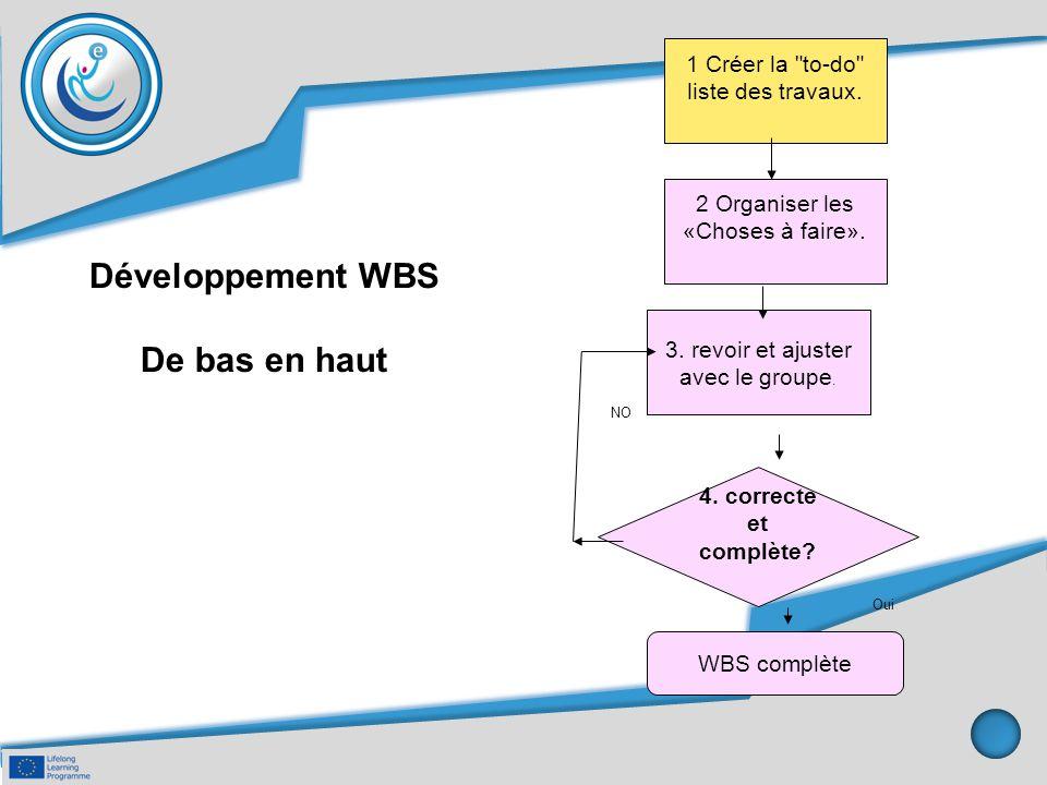 Développement WBS De bas en haut
