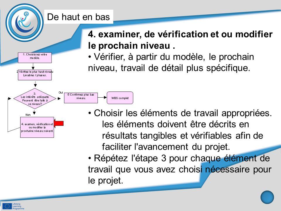 De haut en bas 4. examiner, de vérification et ou modifier le prochain niveau .