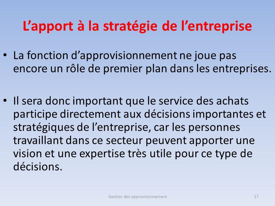 L'apport à la stratégie de l'entreprise