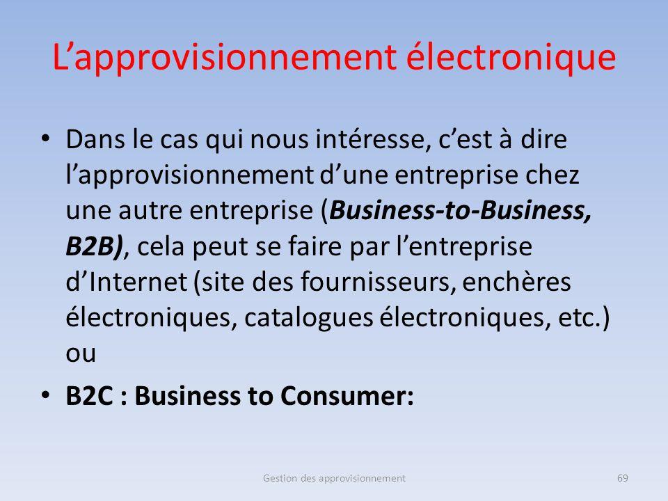 L'approvisionnement électronique