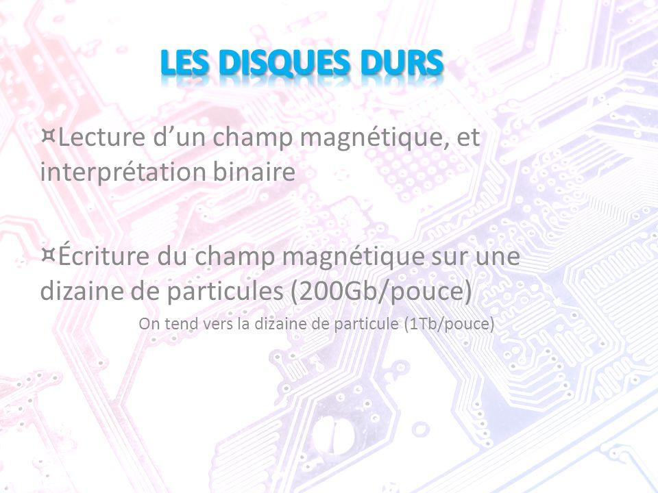 LES DISQUES DURS Lecture d'un champ magnétique, et interprétation binaire. Écriture du champ magnétique sur une dizaine de particules (200Gb/pouce)