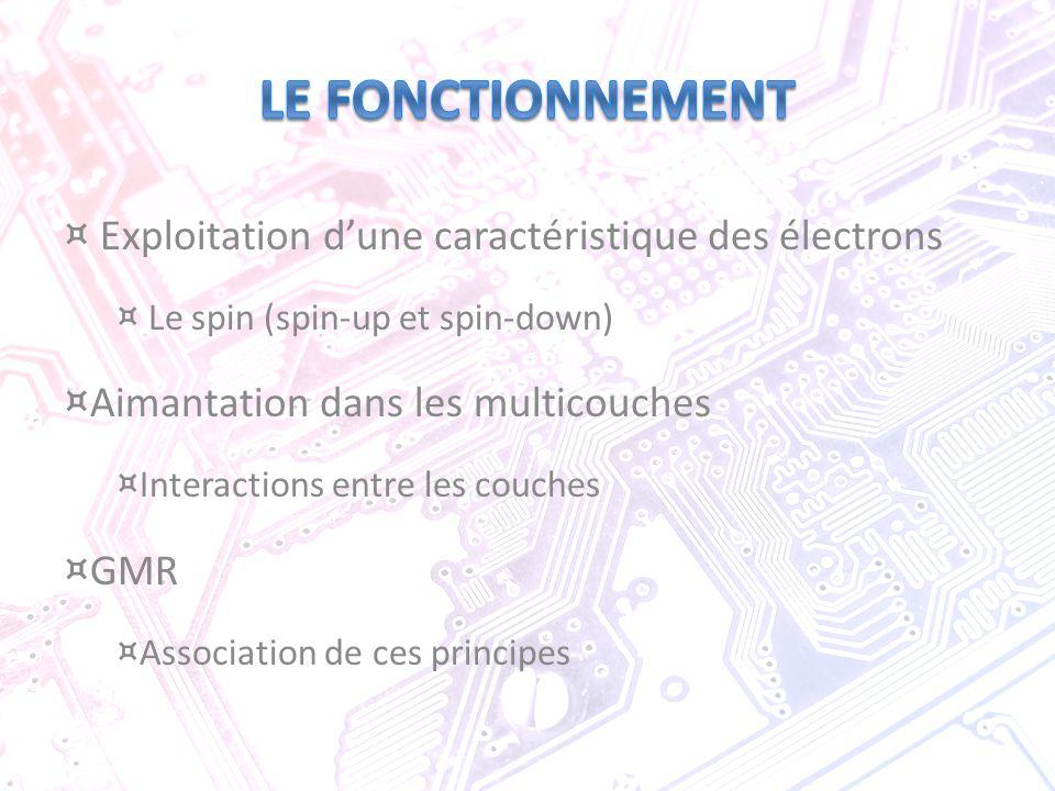 Le fonctionnement Exploitation d'une caractéristique des électrons