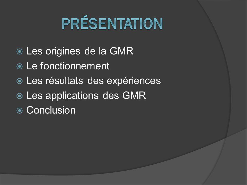 Présentation Les origines de la GMR Le fonctionnement
