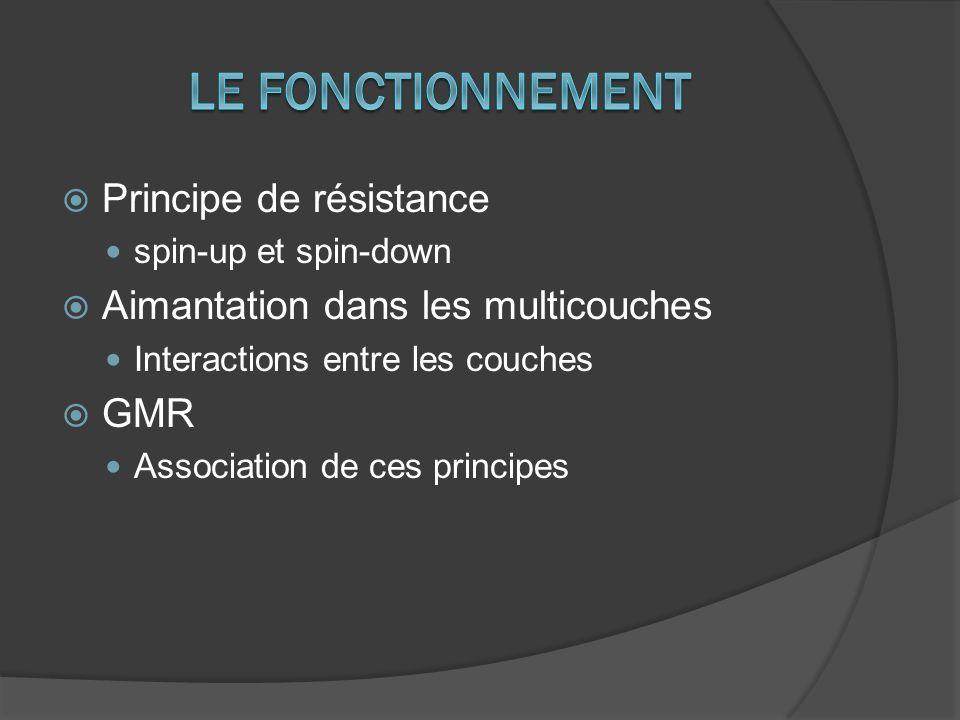 Le fonctionnement Principe de résistance