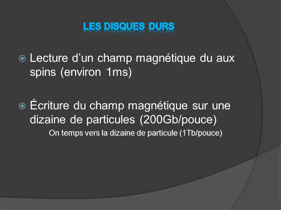 Lecture d'un champ magnétique du aux spins (environ 1ms)
