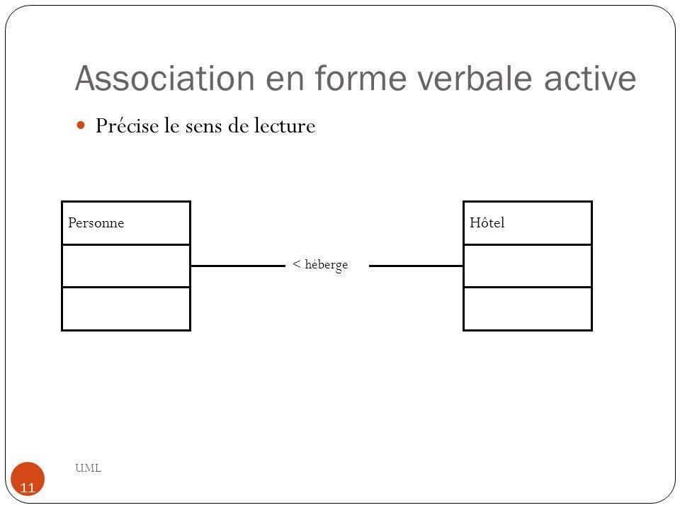 Association en forme verbale active