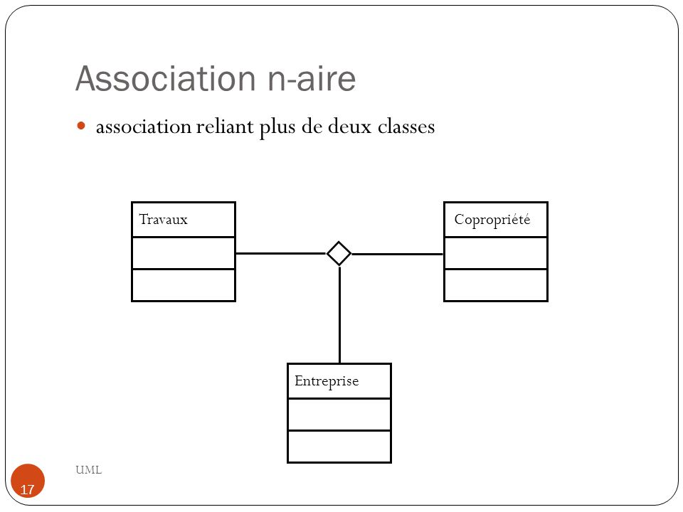 Association n-aire association reliant plus de deux classes Travaux