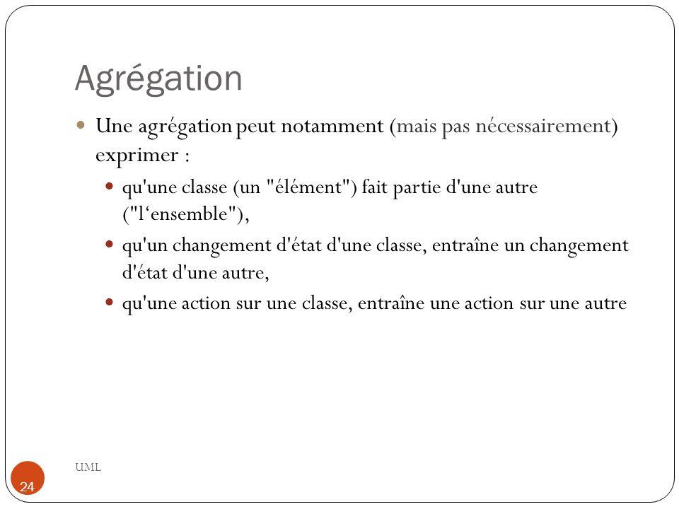Agrégation Une agrégation peut notamment (mais pas nécessairement) exprimer : qu une classe (un élément ) fait partie d une autre ( l'ensemble ),