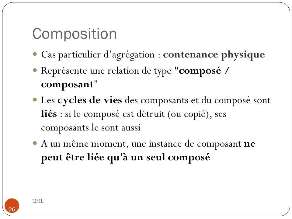Composition Cas particulier d'agrégation : contenance physique