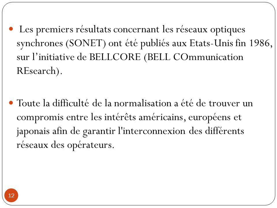 Les premiers résultats concernant les réseaux optiques synchrones (SONET) ont été publiés aux Etats-Unis fin 1986, sur l'initiative de BELLCORE (BELL COmmunication REsearch).