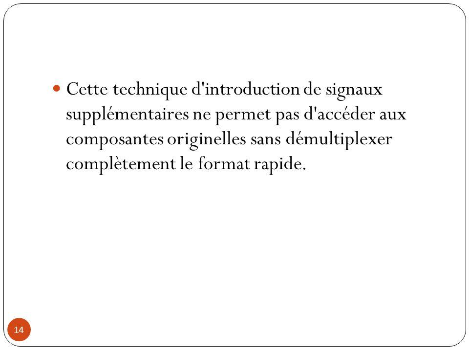 Cette technique d introduction de signaux supplémentaires ne permet pas d accéder aux composantes originelles sans démultiplexer complètement le format rapide.