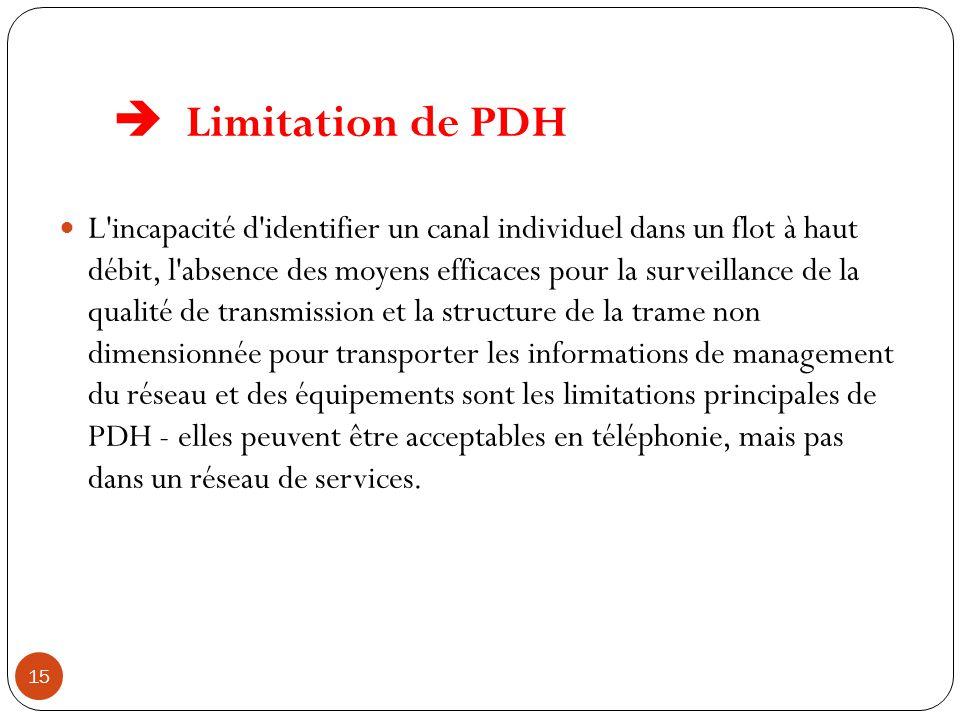  Limitation de PDH