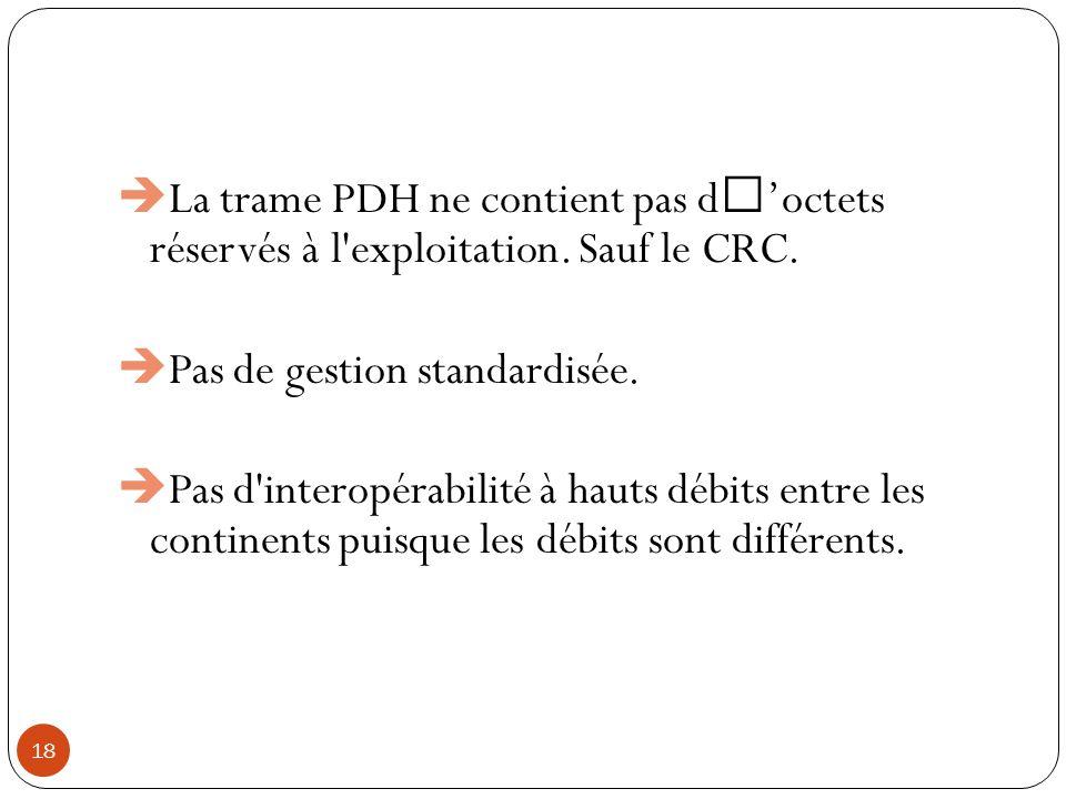 La trame PDH ne contient pas d''octets réservés à l exploitation