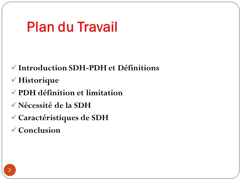 Plan du Travail Introduction SDH-PDH et Définitions Historique