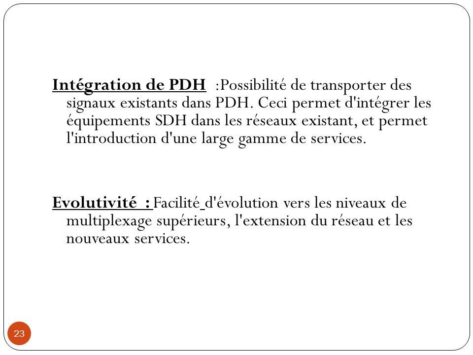 Intégration de PDH :Possibilité de transporter des signaux existants dans PDH. Ceci permet d intégrer les équipements SDH dans les réseaux existant, et permet l introduction d une large gamme de services.