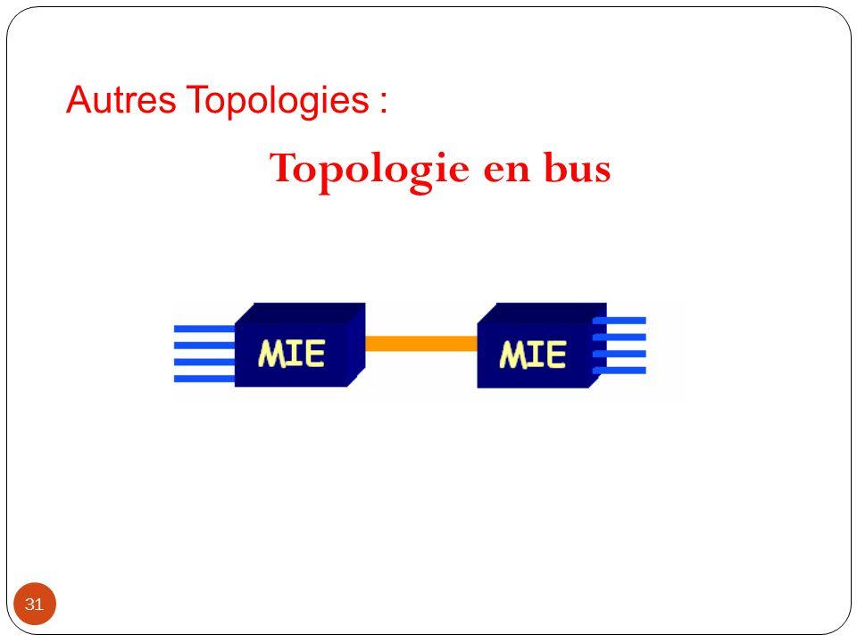 Autres Topologies : Topologie en bus