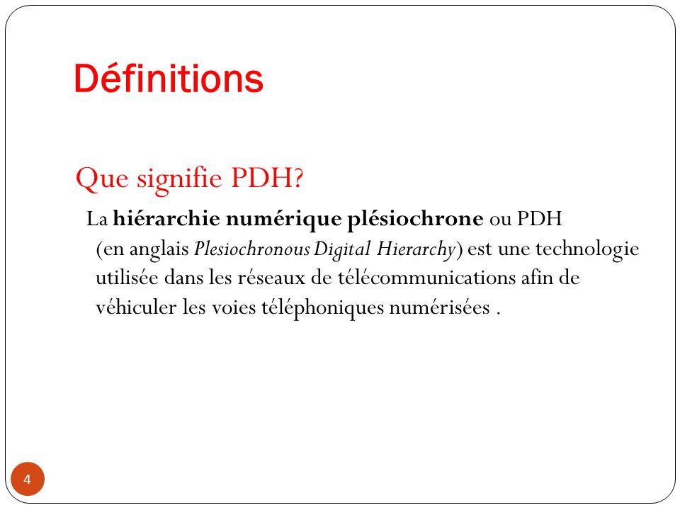 Définitions Que signifie PDH