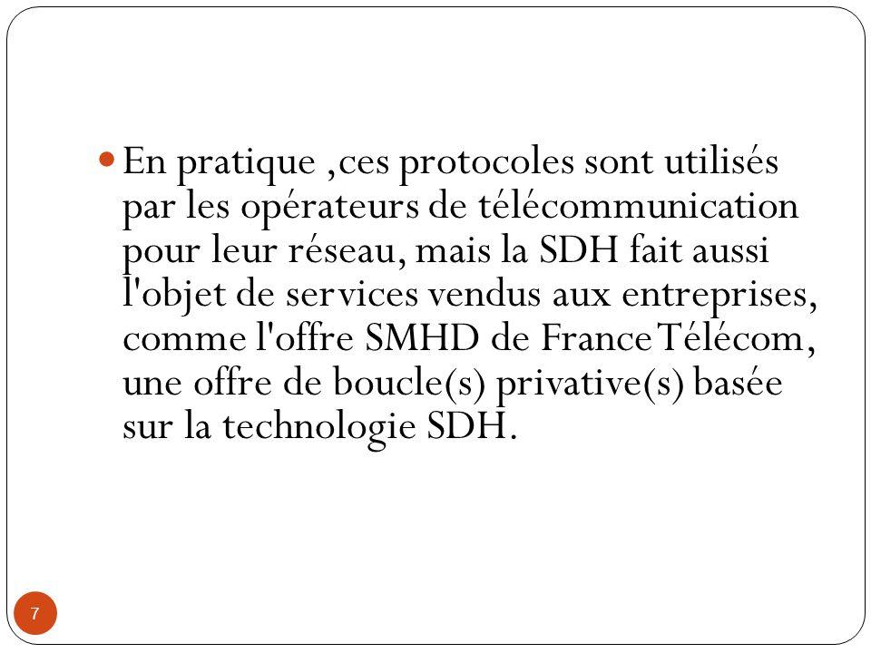 En pratique ,ces protocoles sont utilisés par les opérateurs de télécommunication pour leur réseau, mais la SDH fait aussi l objet de services vendus aux entreprises, comme l offre SMHD de France Télécom, une offre de boucle(s) privative(s) basée sur la technologie SDH.