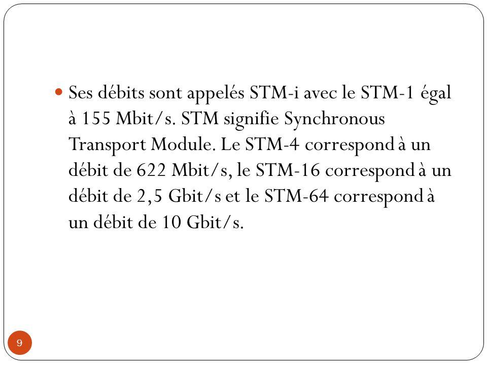 Ses débits sont appelés STM-i avec le STM-1 égal à 155 Mbit/s