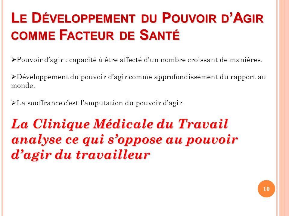 Le Développement du Pouvoir d'Agir comme Facteur de Santé