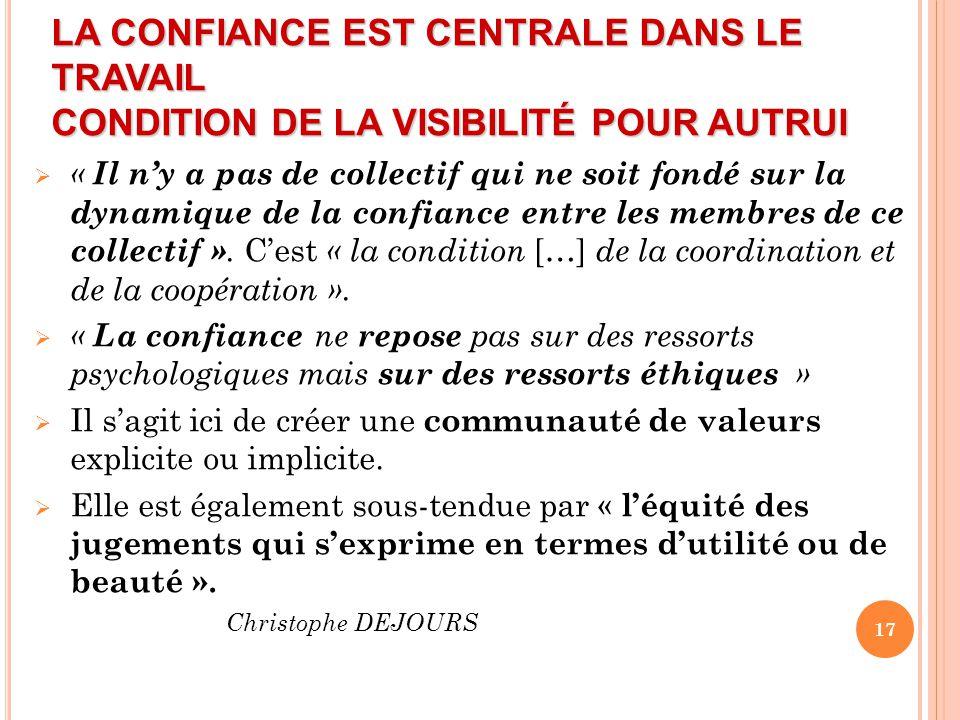 LA CONFIANCE EST CENTRALE DANS LE TRAVAIL CONDITION DE LA VISIBILITÉ POUR AUTRUI