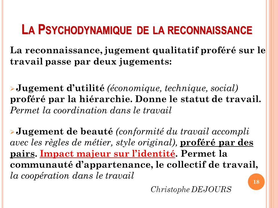 La Psychodynamique de la reconnaissance