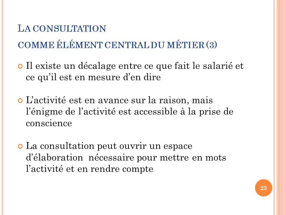 LA CONSULTATION COMME ÉLÉMENT CENTRAL DU MÉTIER (3)
