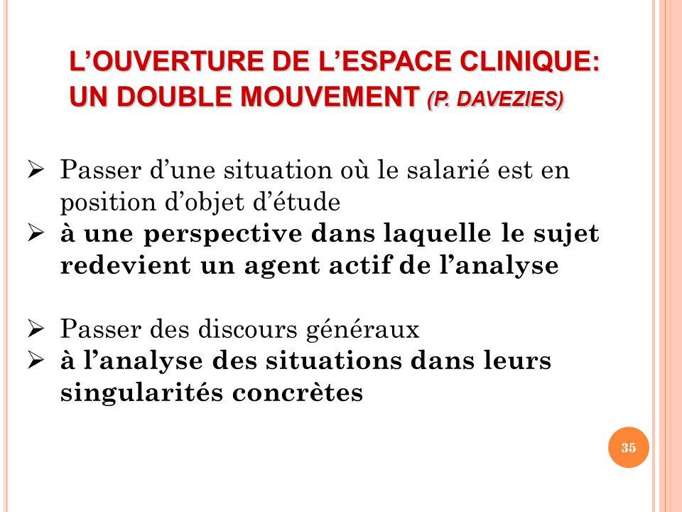 L'OUVERTURE DE L'ESPACE CLINIQUE: UN DOUBLE MOUVEMENT (P. DAVEZIES)