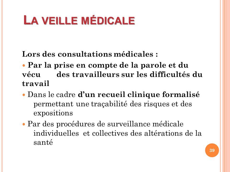 La veille médicale Lors des consultations médicales :