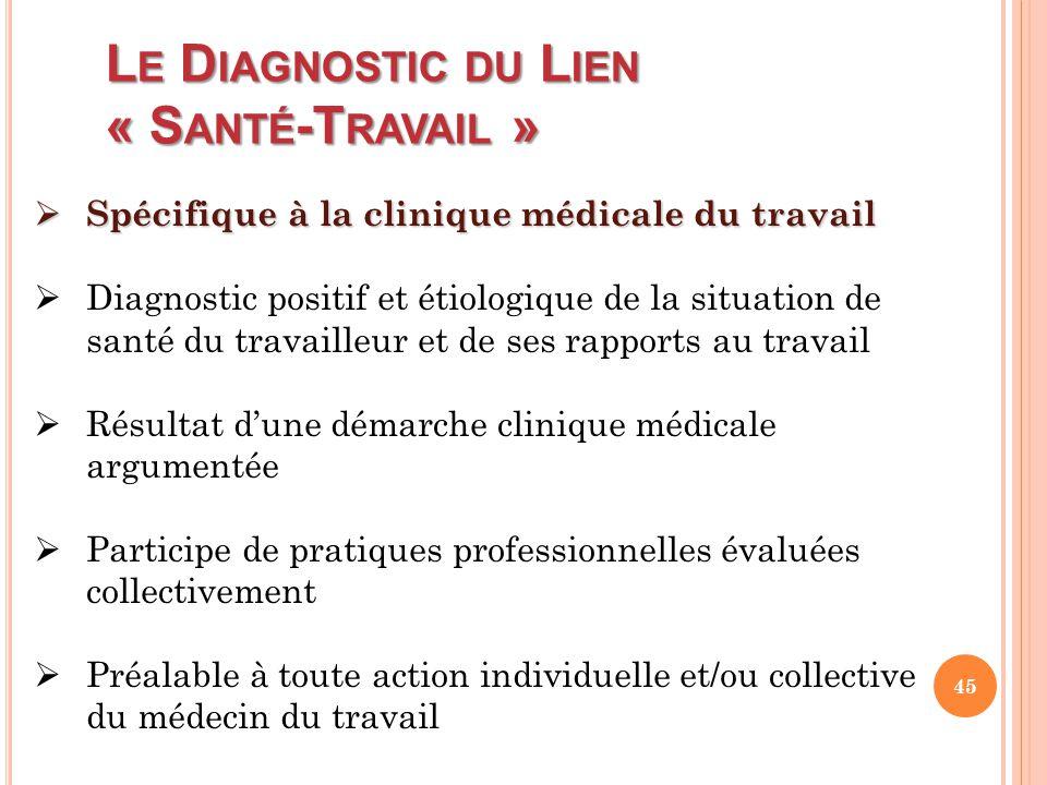 Le Diagnostic du Lien « Santé-Travail »
