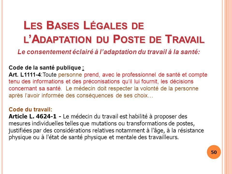 Les Bases Légales de l'Adaptation du Poste de Travail