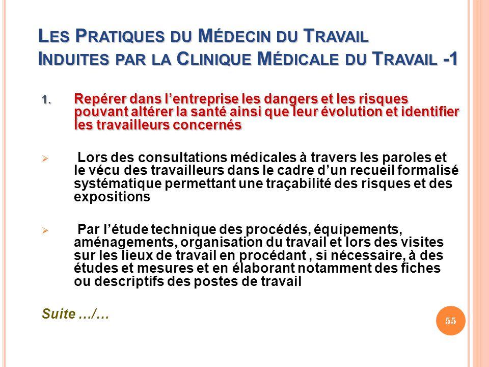 Les Pratiques du Médecin du Travail Induites par la Clinique Médicale du Travail -1