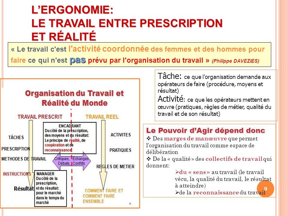 L'ERGONOMIE: LE TRAVAIL ENTRE PRESCRIPTION ET RÉALITÉ