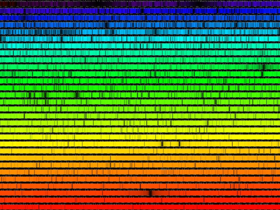 Le photon Quantification des niveaux d'énergie de la matière