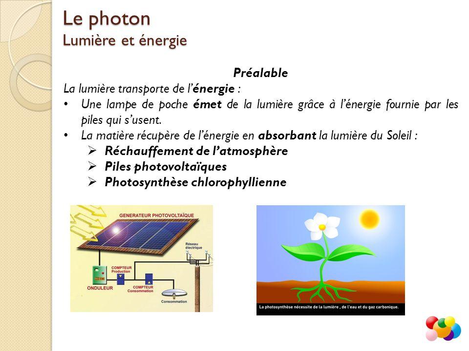 Le photon Lumière et énergie