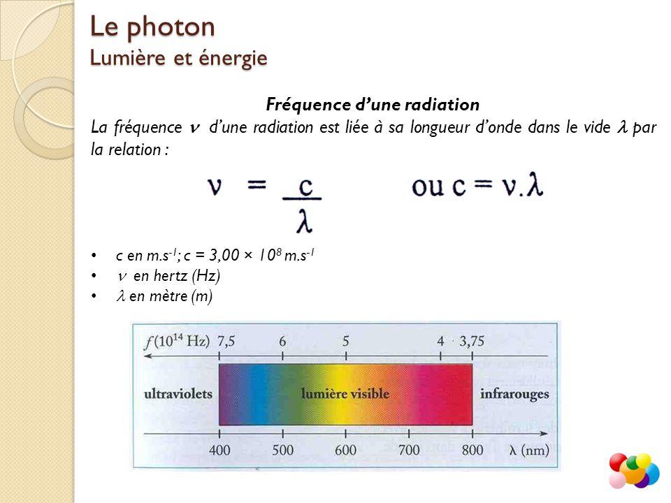 Couleurs et images ppt t l charger - Cercle chromatique longueur d onde ...